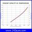 SBD023 : แบตเตอรี่ TROJAN แบตเตอรี่สำหรับการใช้งานระบบพลังงานทดแทน ชนิด Deep cycle battery 12V 105AH คุณภาพสูง ผลิตในประเทศอเมริกา TROJAN 27TMX thumbnail 3