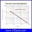 SBD023 : แบตเตอรี่ TROJAN แบตเตอรี่สำหรับการใช้งานระบบพลังงานทดแทน ชนิด Deep cycle battery 12V 105AH คุณภาพสูง ผลิตในประเทศอเมริกา TROJAN 27TMX thumbnail 2