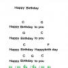 เพลงแรกสำหรับมือใหม่ : สอนเล่นอูคูเลเล่ เพลง Happy Birthday