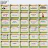 English Structure เรียนรู้โครงสร้างภาษาอังกฤษ 4DVD