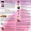 Combo บำรุงสายตา Vistra Billberry + Vistra Grape Seed thumbnail 4