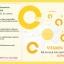 HICEE ไฮซี Vitamin C วิตามินซี 500 มก 15 เม็ดต่อหลอด แบบอม Takeda thumbnail 3