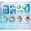 ชุดประดิษฐ์กำไลและแหวนโฟรเซ่น (Frozen DIY Bracelet and Ring) thumbnail 1