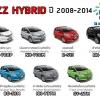สีแต้มรถ Honda Jazz Hybrid (ฮอนด้า แจ๊ซ ไฮบริด) ปี 2008-2014