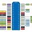 NodeMCU, ESP8266, ESP-12E, NodeMCU V2 thumbnail 4